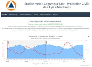 Capture d'écran nouveau site station Cagnes/Mer